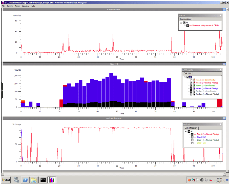 XPerf trace of an App-V 5 package mount