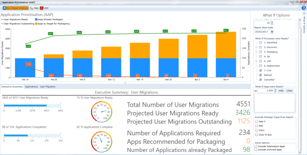 Application Prioritisation - windows 10 migration plan