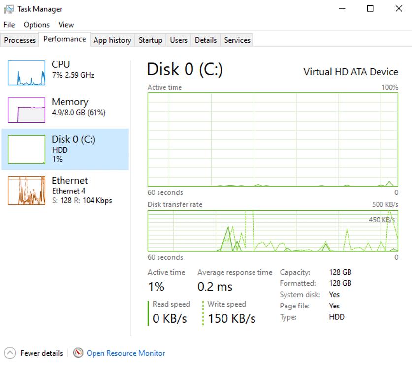 Windows 365 Cloud PC performance